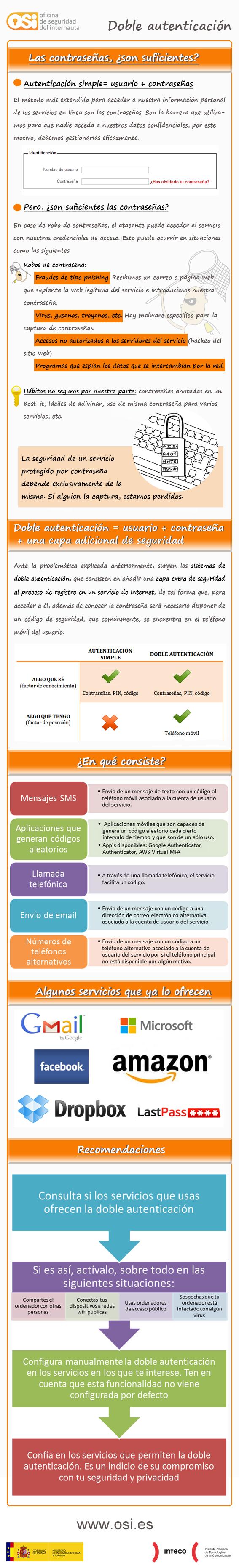 Infografía Doble Autenticación