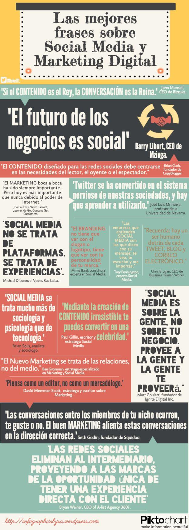 Infografía Frases Social Media y Marketing Digital