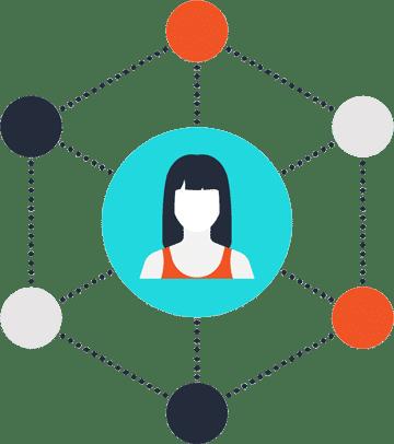 Community Manager - Gestión de Redes Sociales